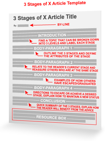 The  Stages Of X Article Template