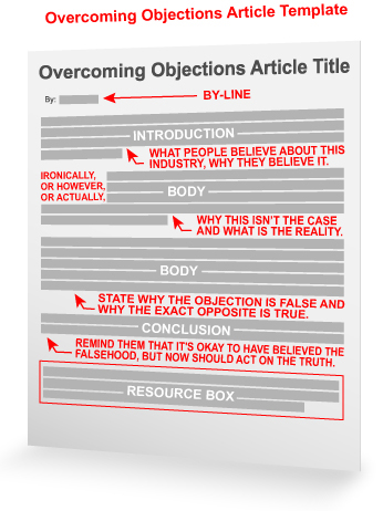 Objections Article Template