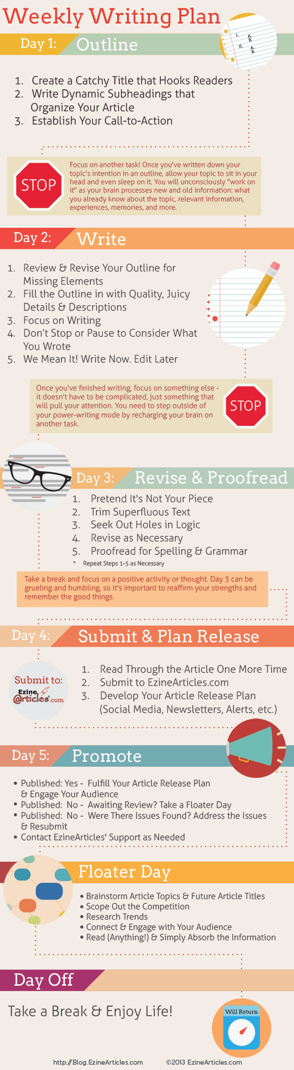 Infographic for a Weekly Writing Plan