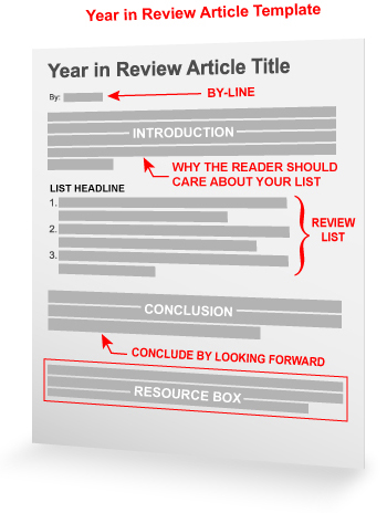 Year in review article template for Blogger product review template
