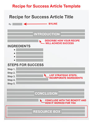 recipe for success article template article writing marketing